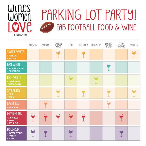 WWL-2013-Tailgating-Food-Pairing-600x600